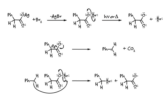 Reaction mechanism of the Hunsdiecker reaction
